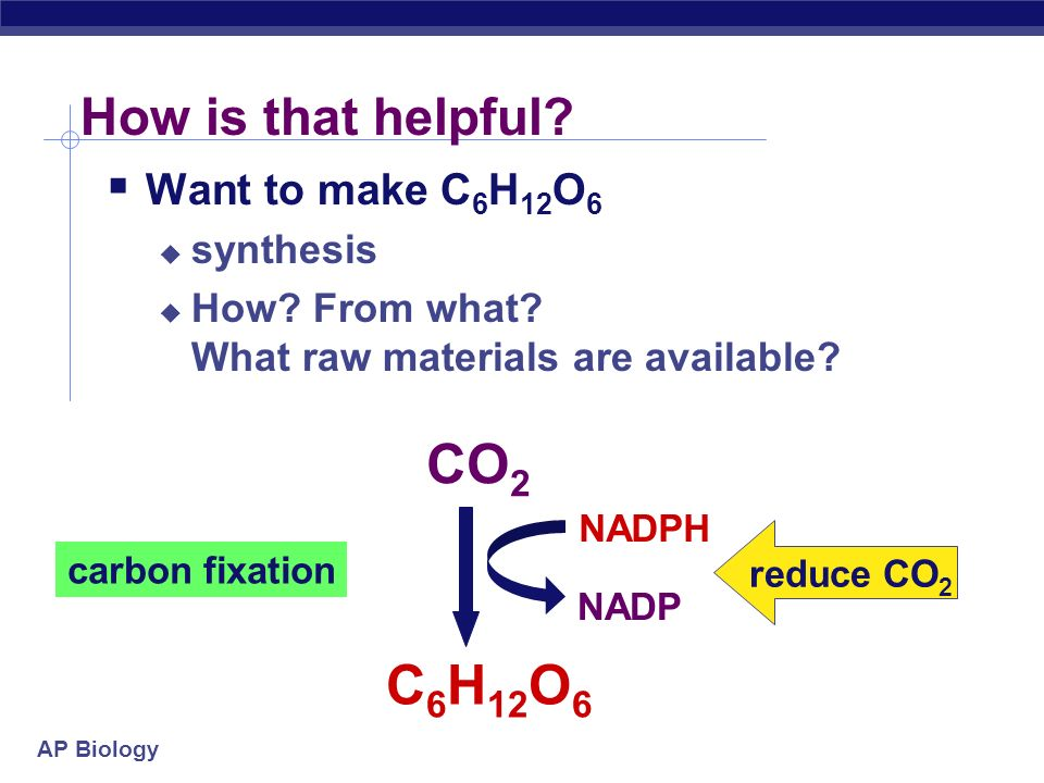 CO2 contains little energy because it is fully oxidized