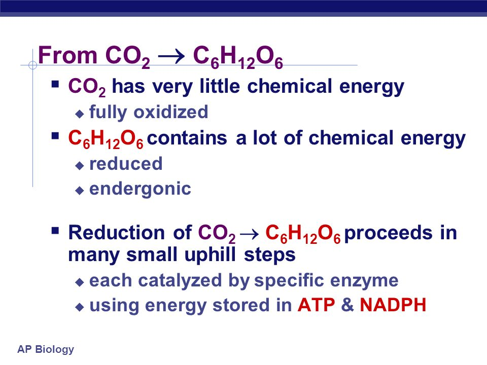 From CO2  C6H12O6 CO2 has very little chemical energy