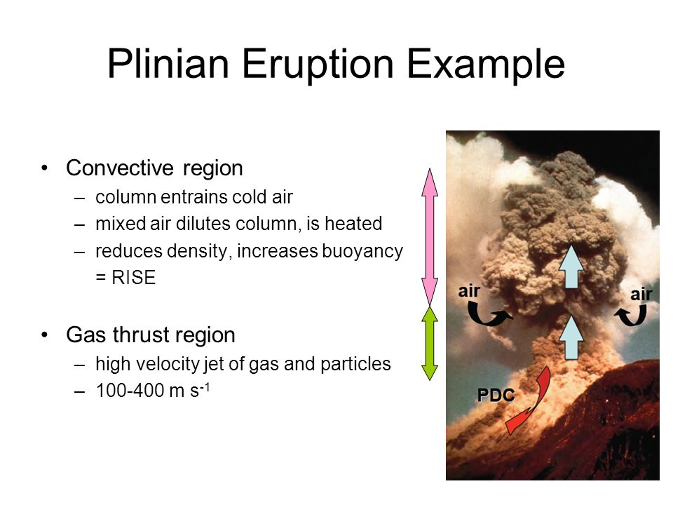 Plinian Eruption Example