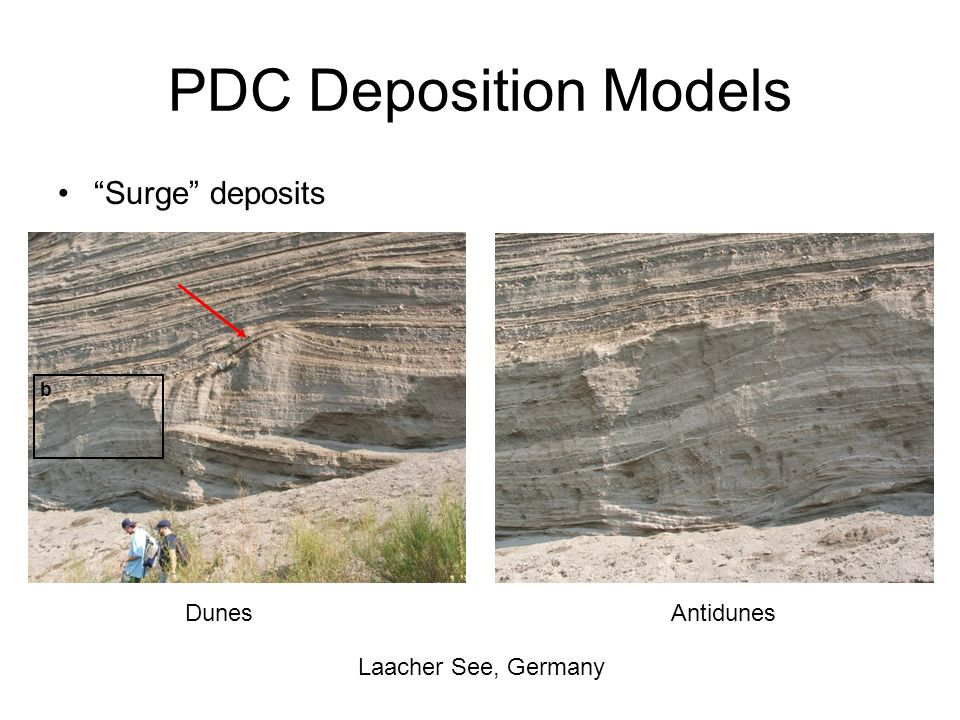 PDC Deposition Models Surge deposits Dunes Antidunes