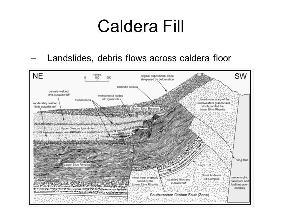 Caldera Fill Landslides, debris flows across caldera floor