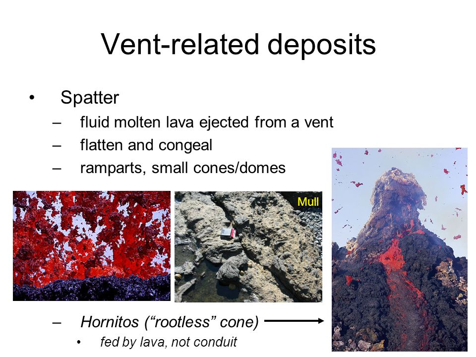 Vent-related deposits