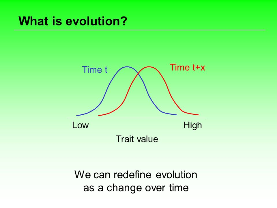 What is evolution We can redefine evolution as a change over time