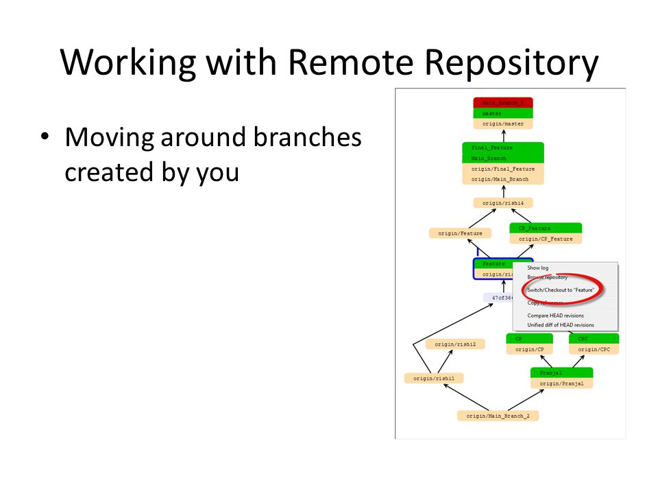 how to change working repository copy of git