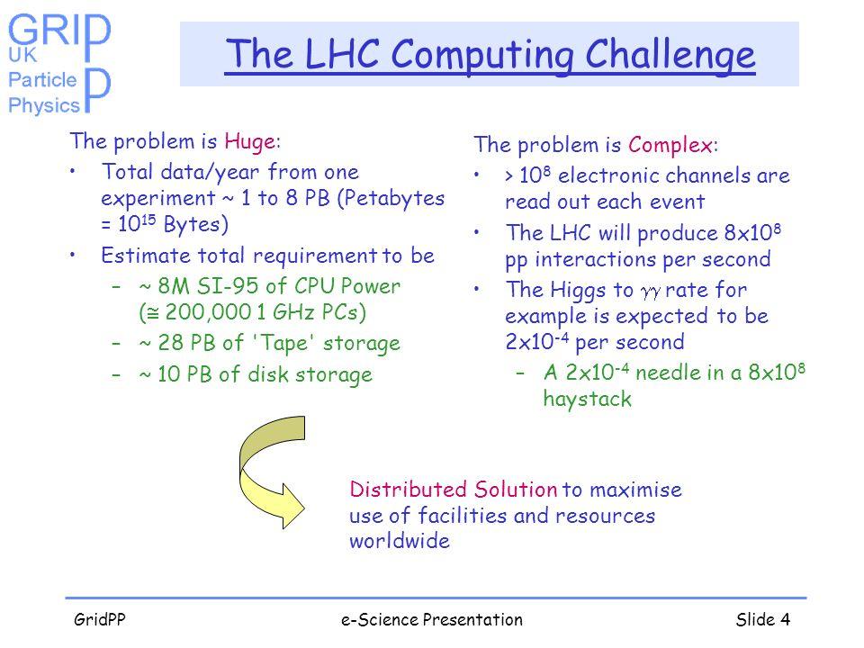The LHC Computing Challenge