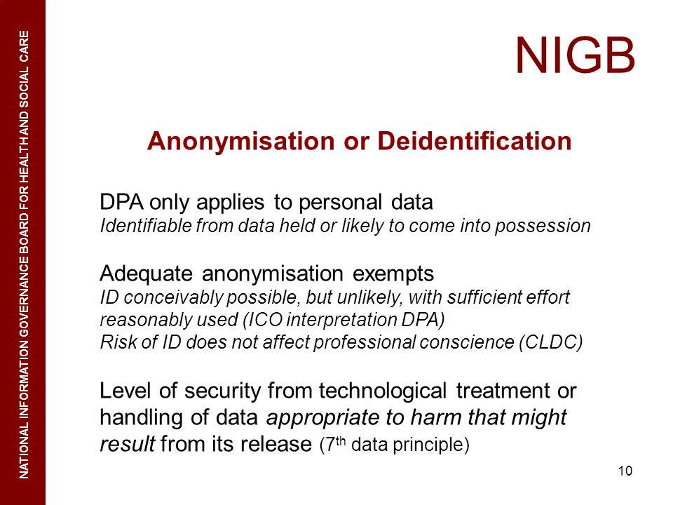 Anonymisation or Deidentification