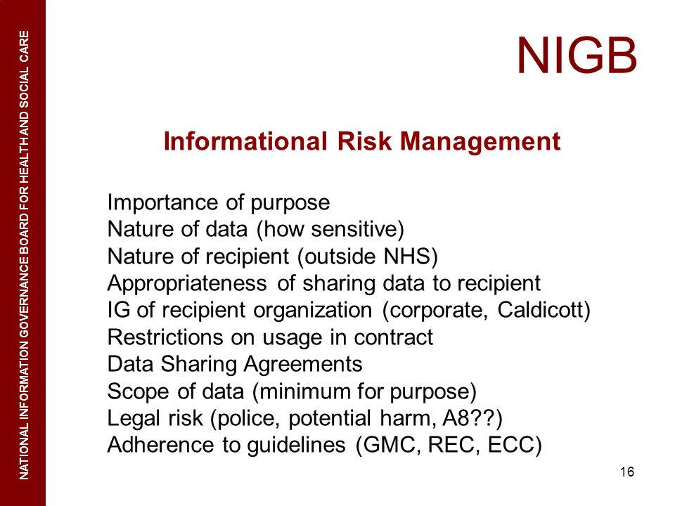Informational Risk Management