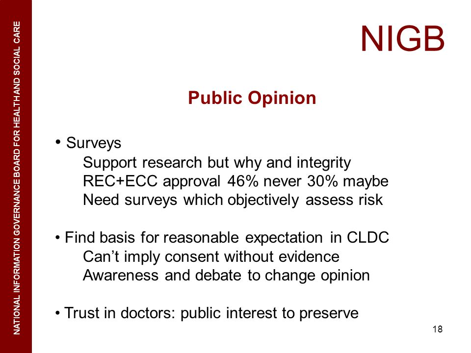 NIGB Public Opinion Surveys Support research but why and integrity