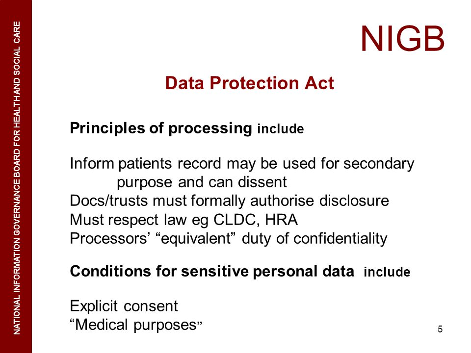 NIGB Data Protection Act Principles of processing include
