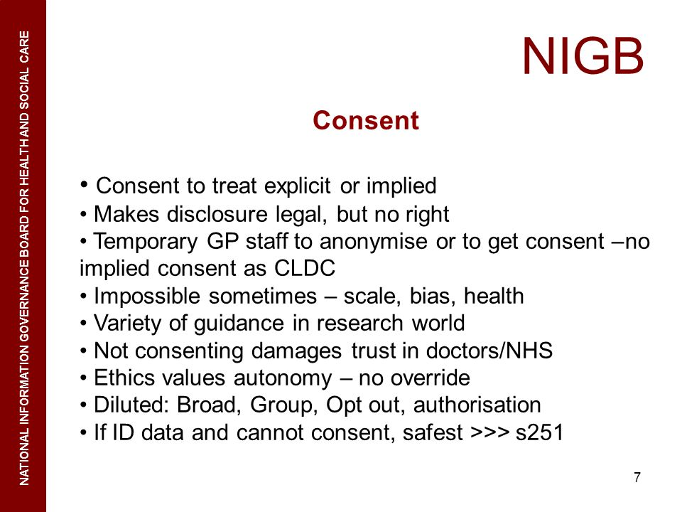 NIGB Consent Consent to treat explicit or implied