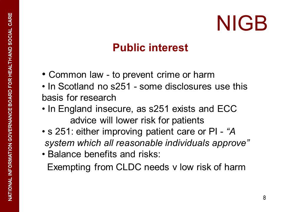 NIGB Public interest Common law - to prevent crime or harm