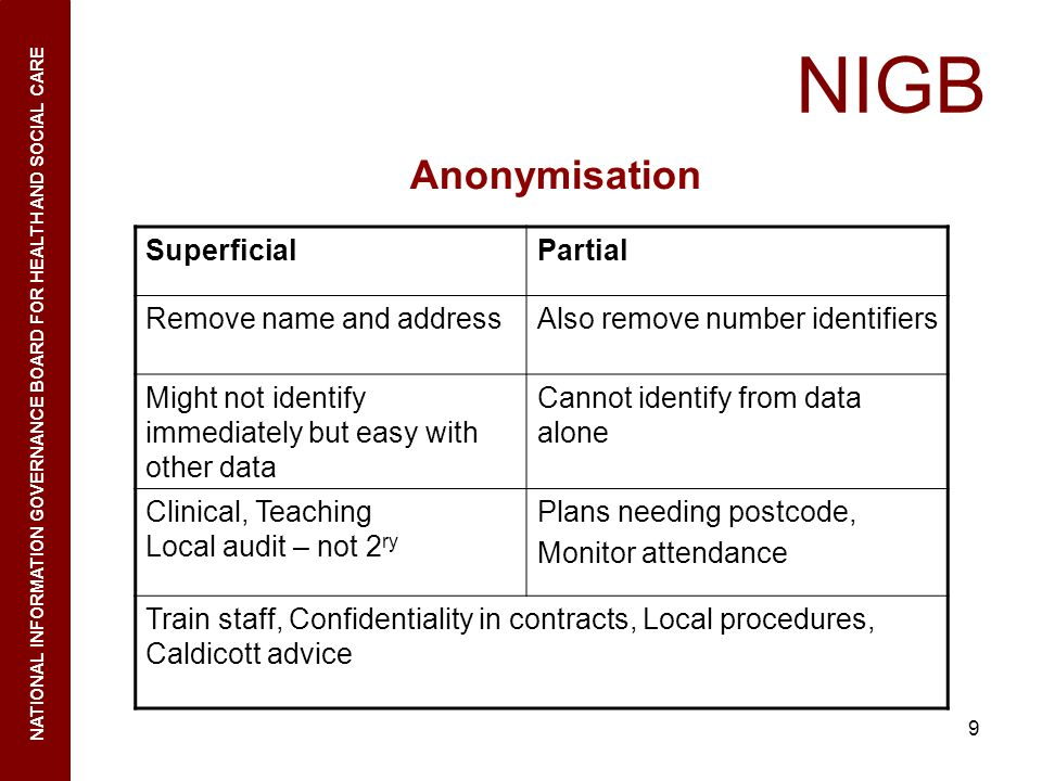 NIGB Anonymisation Superficial Partial Remove name and address