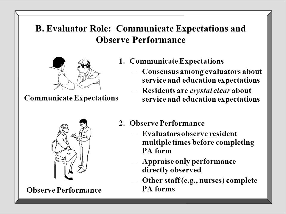 b evaluator role communicate expectations and observe performance - Education Evaluator