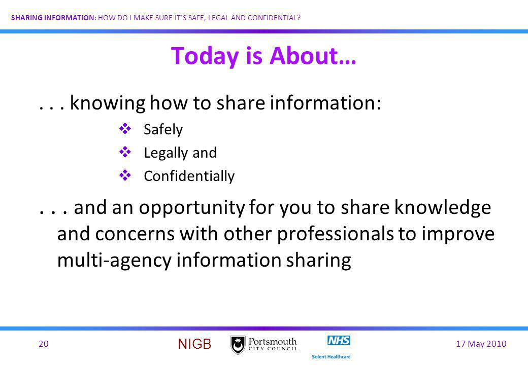 Today is About… knowing how to share information: Safely. Legally and. Confidentially.