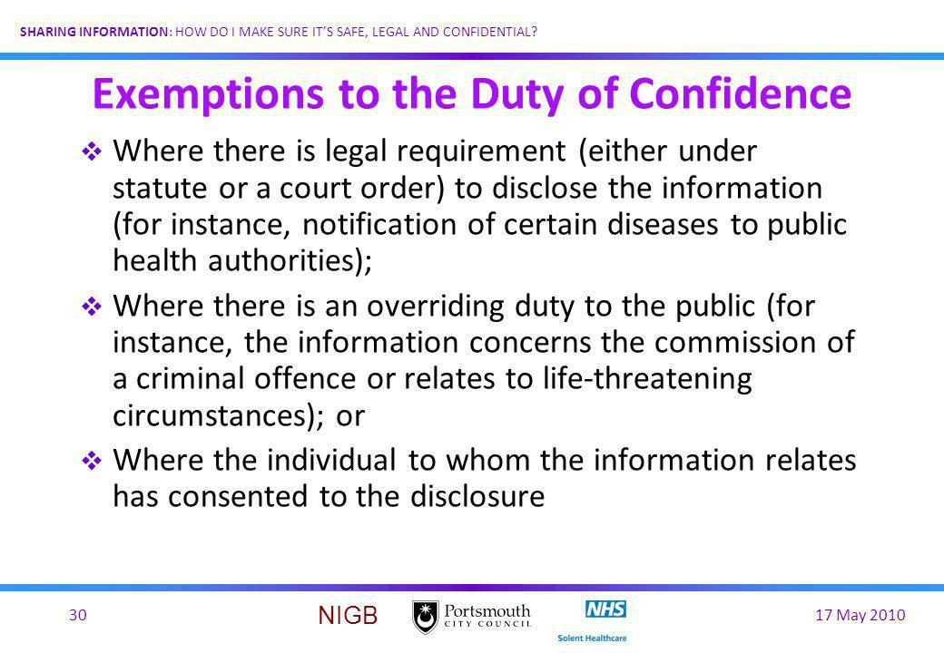 Exemptions to the Duty of Confidence