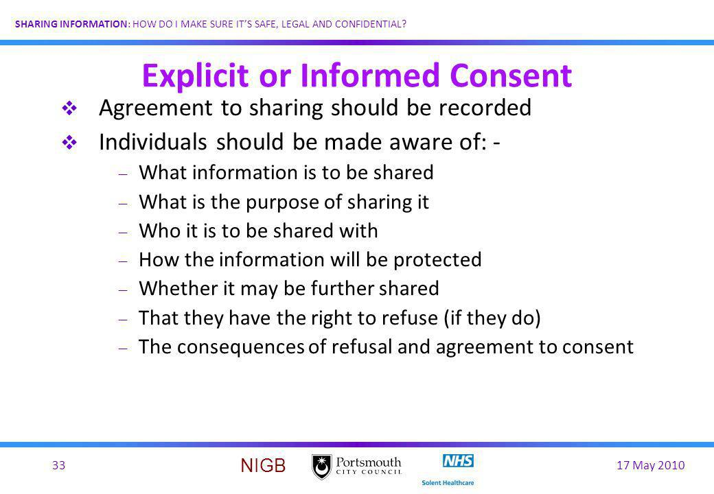 Explicit or Informed Consent