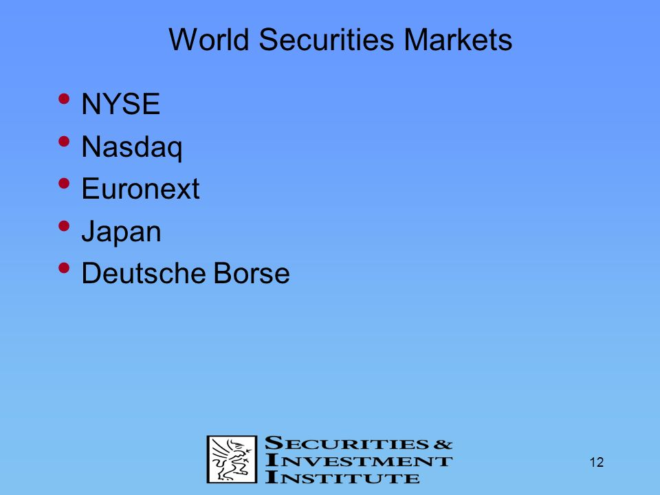 World Securities Markets