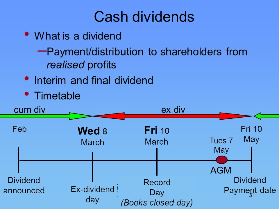 Cash dividends What is a dividend