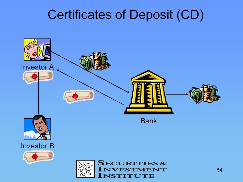 Certificates of Deposit (CD)