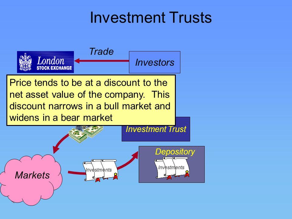 Investment Trusts Trade Investors