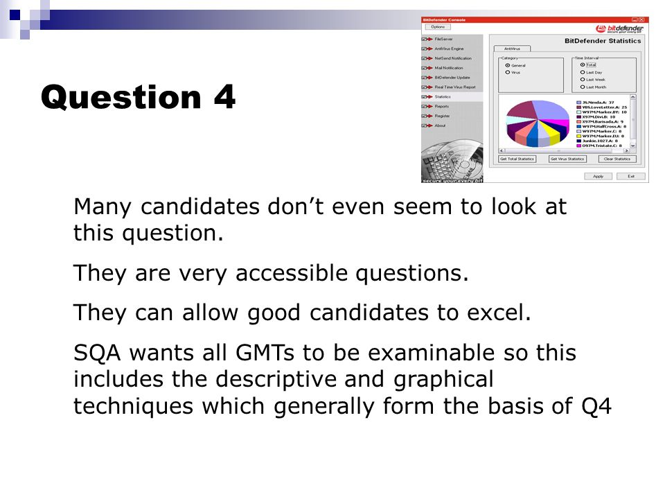 Question 4 Many candidates don't even seem to look at this question.