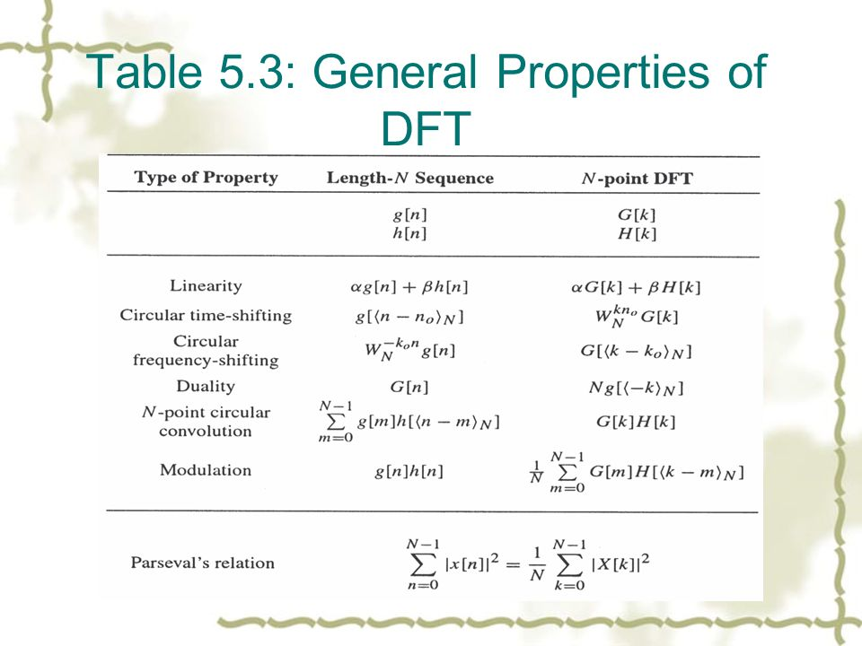 Finite length discrete transform ppt video online download for Table properties