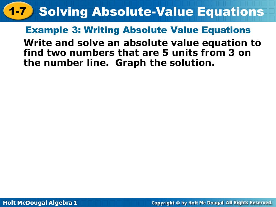How to write absolute value equations given a graph