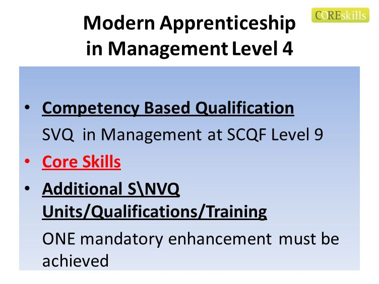 Modern Apprenticeship in Management Level 4