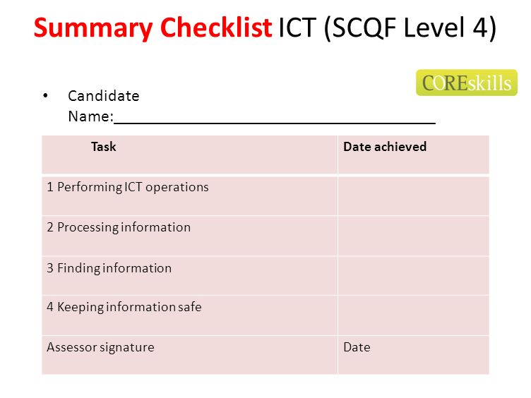 Summary Checklist ICT (SCQF Level 4)