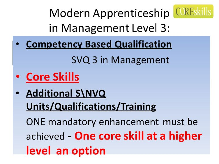 Modern Apprenticeship in Management Level 3: