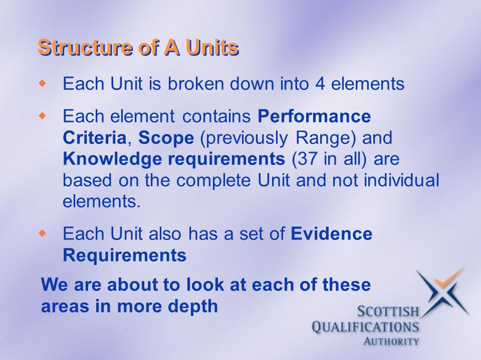 Structure of A Units Each Unit is broken down into 4 elements