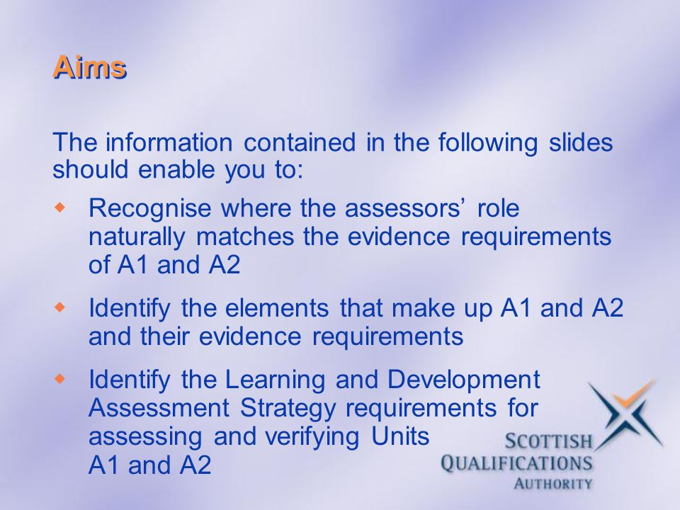 Aims The information contained in the following slides should enable you to:
