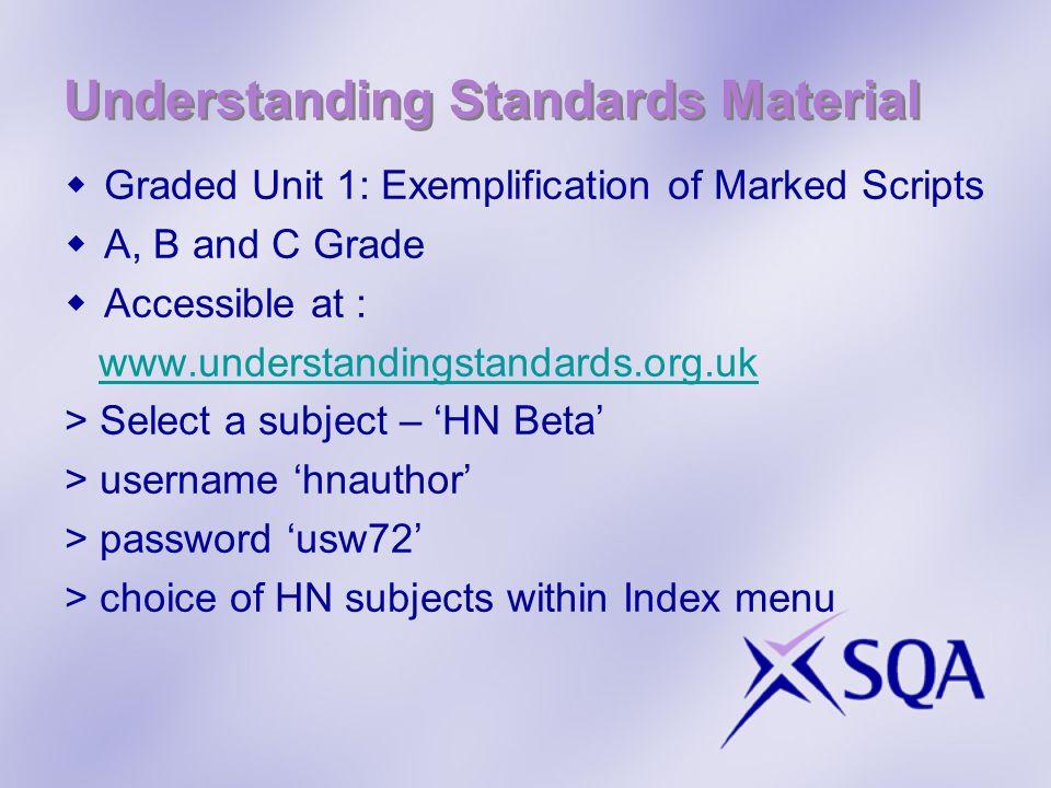 Understanding Standards Material