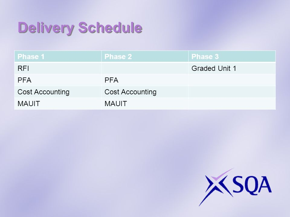 Delivery Schedule Phase 1 Phase 2 Phase 3 RFI Graded Unit 1 PFA