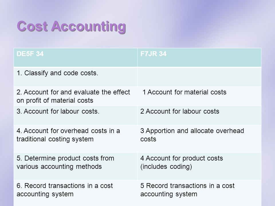Cost Accounting DE5F 34 F7JR 34 1. Classify and code costs.