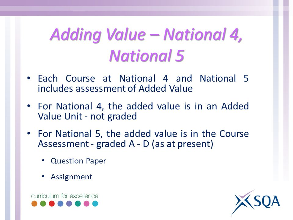 Adding Value – National 4, National 5