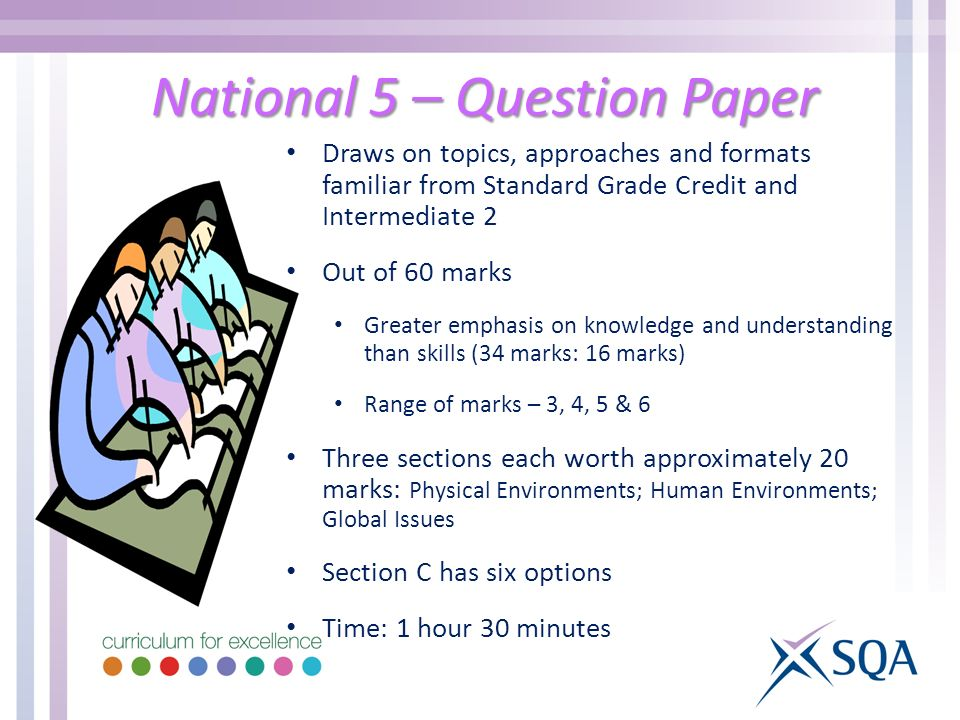 National 5 – Question Paper