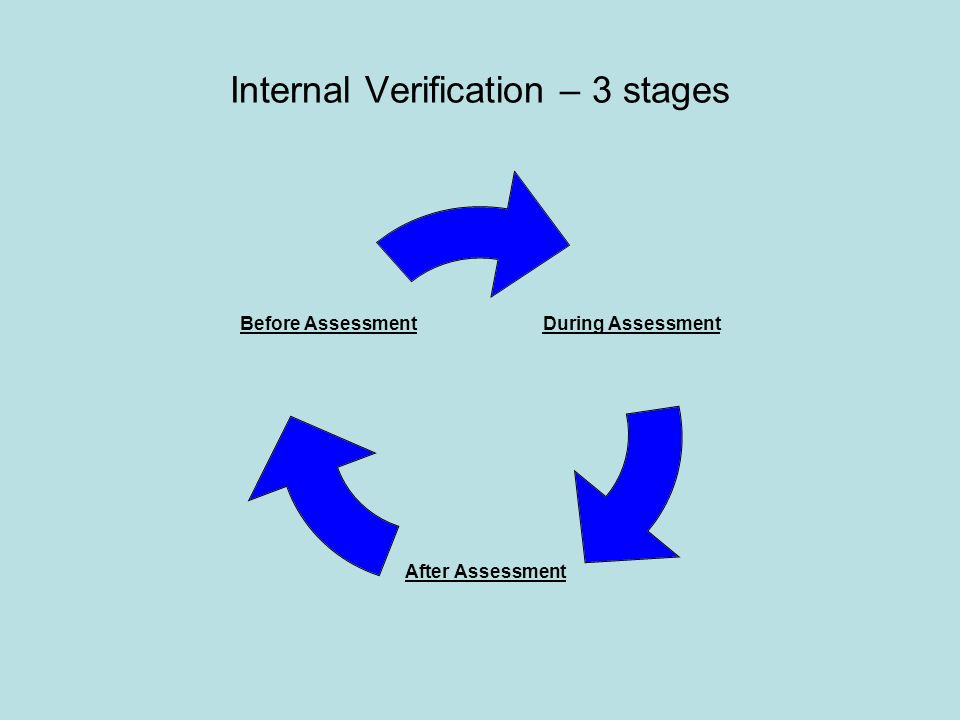 Internal Verification – 3 stages