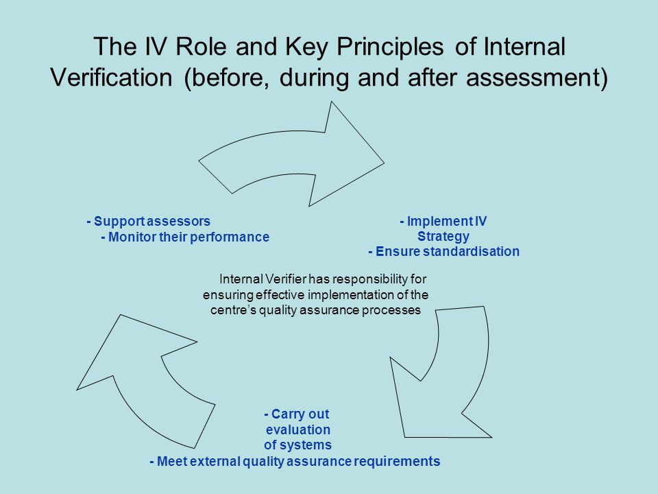 The IV Role and Key Principles of Internal Verification (before, during and after assessment)