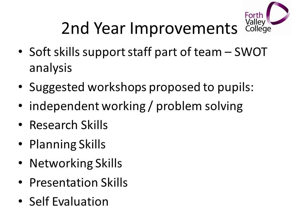 2nd Year Improvements Soft skills support staff part of team – SWOT analysis. Suggested workshops proposed to pupils: