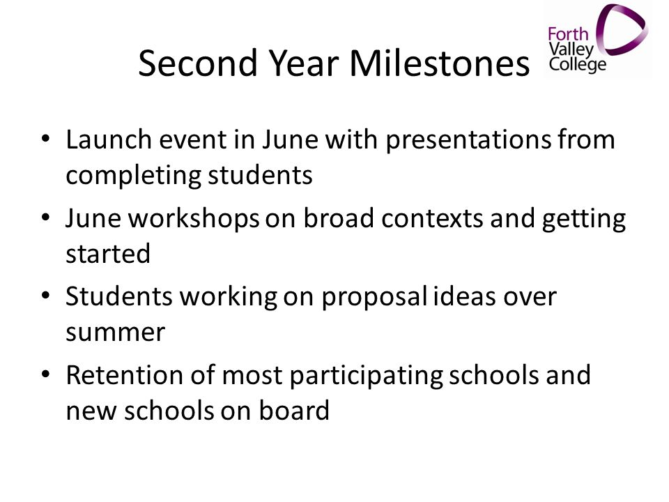 Second Year Milestones