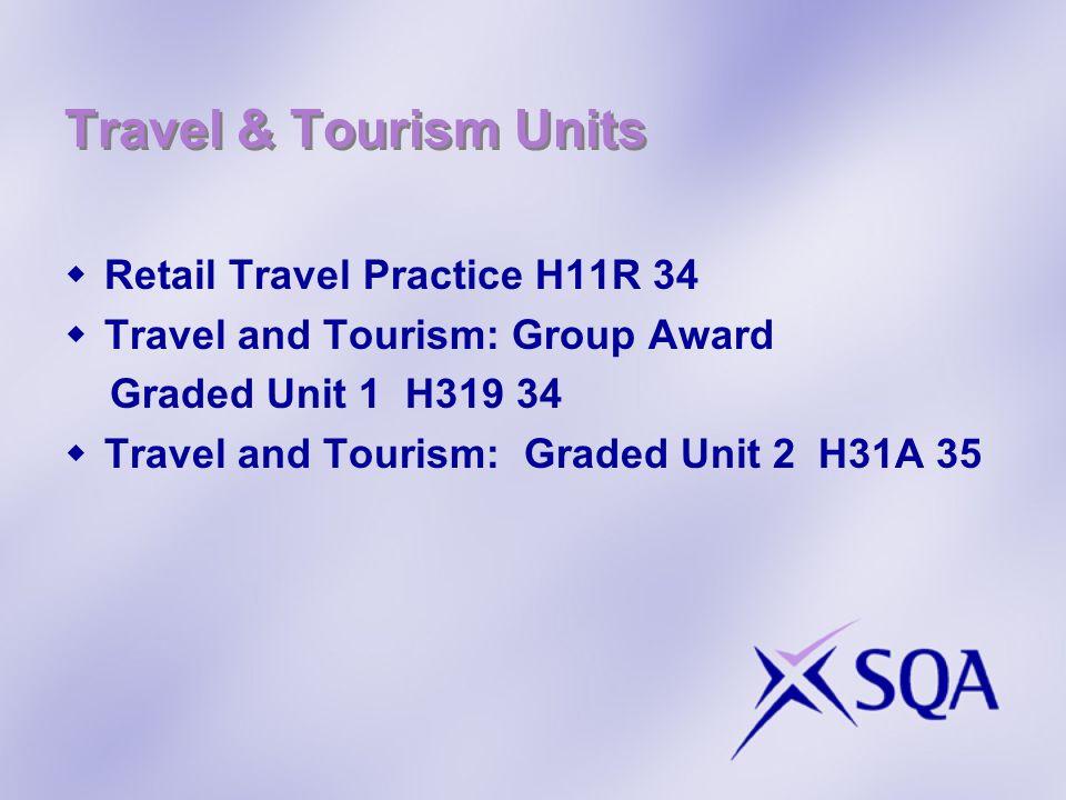 Travel & Tourism Units Retail Travel Practice H11R 34