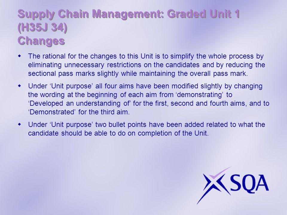 Supply Chain Management: Graded Unit 1 (H35J 34) Changes