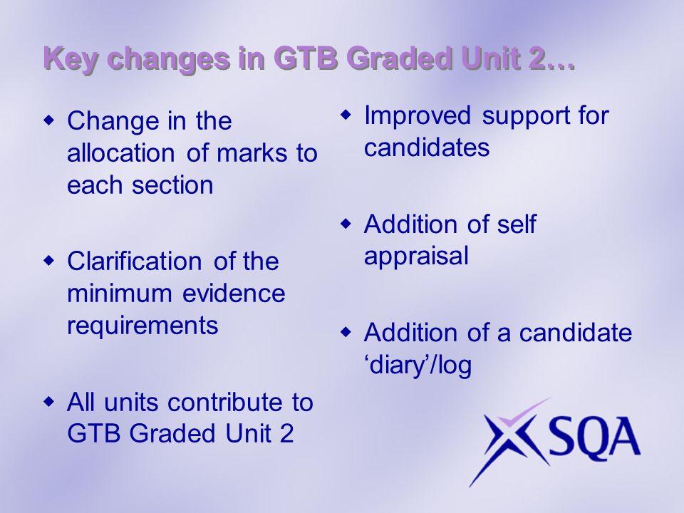 Key changes in GTB Graded Unit 2…