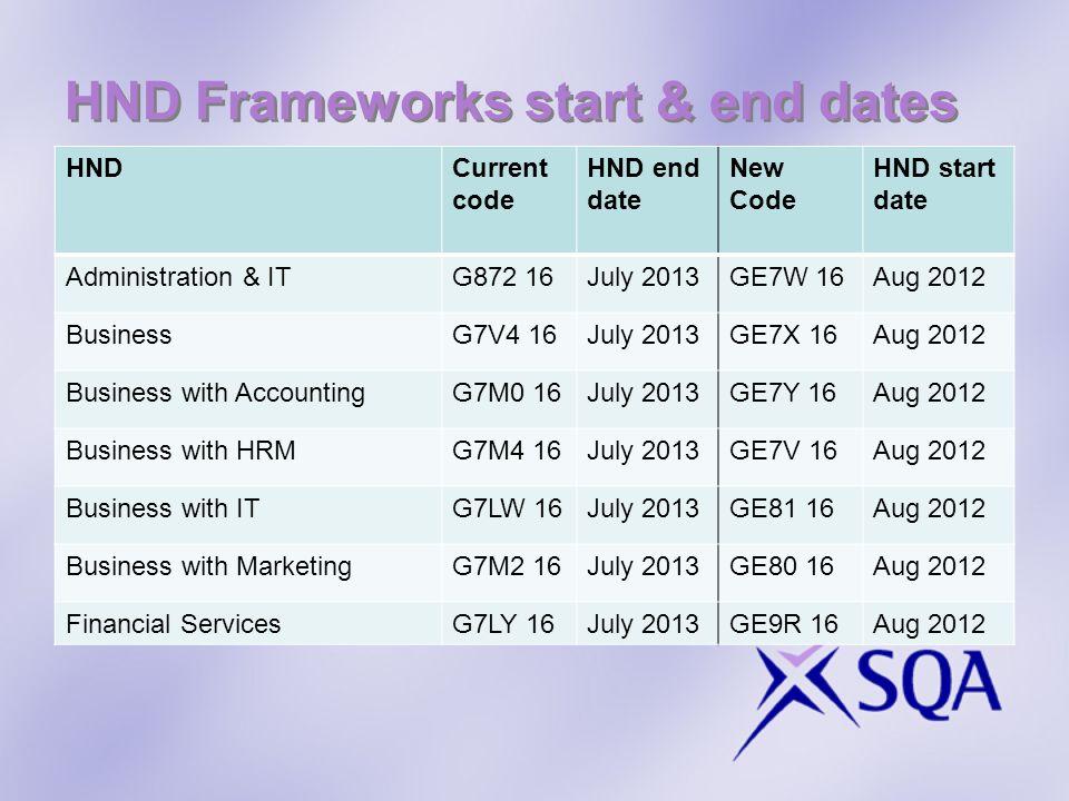 HND Frameworks start & end dates