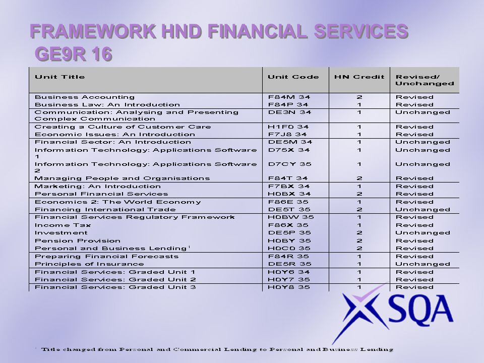 FRAMEWORK HND FINANCIAL SERVICES GE9R 16