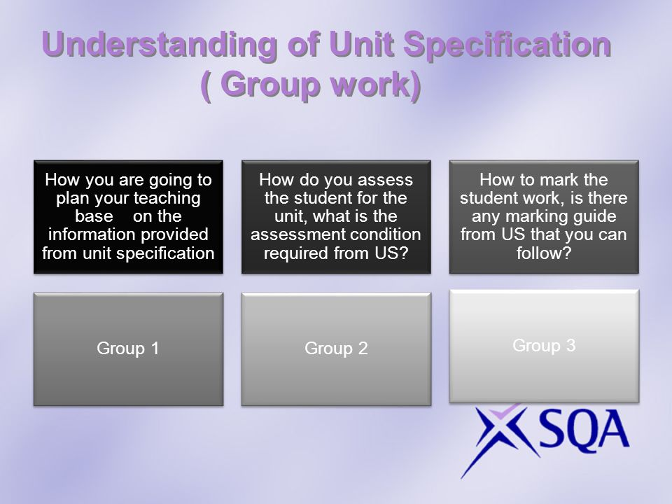 Understanding of Unit Specification ( Group work)