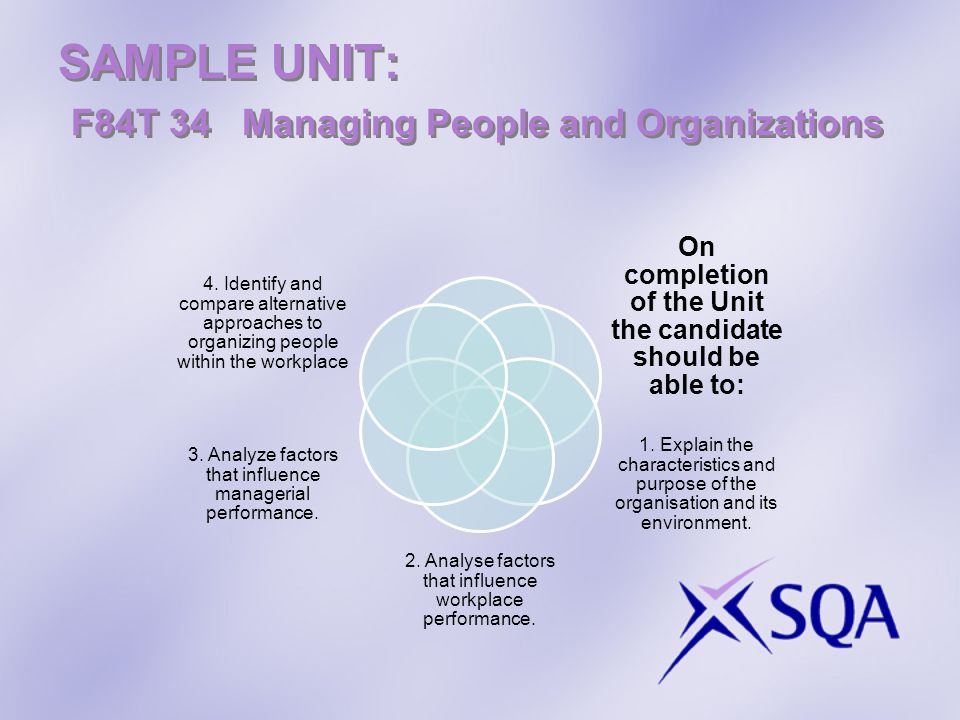 SAMPLE UNIT: F84T 34 Managing People and Organizations