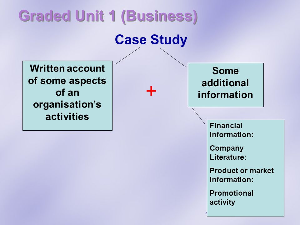 Graded Unit 1 (Business)