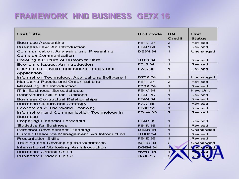 FRAMEWORK HND BUSINESS GE7X 16